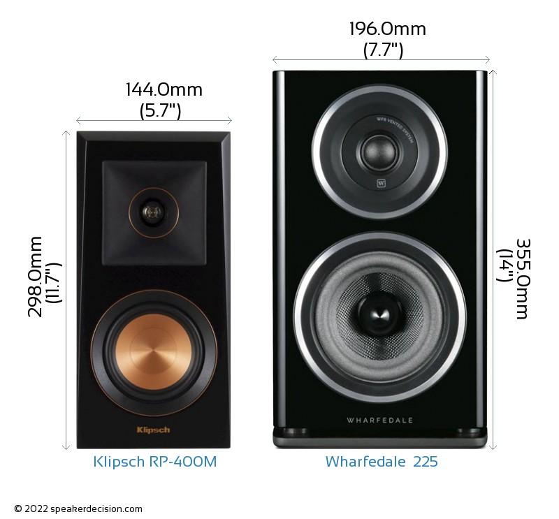Klipsch RP-400M vs Wharfedale  225 Camera Size Comparison - Front View