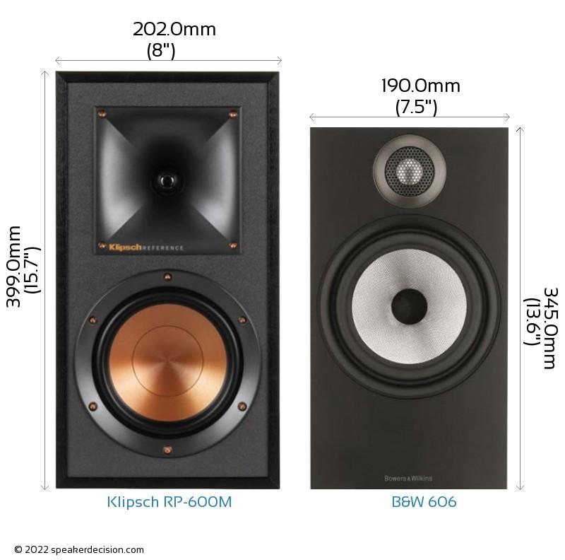 Klipsch RP-600M vs B&W 606 Camera Size Comparison - Front View