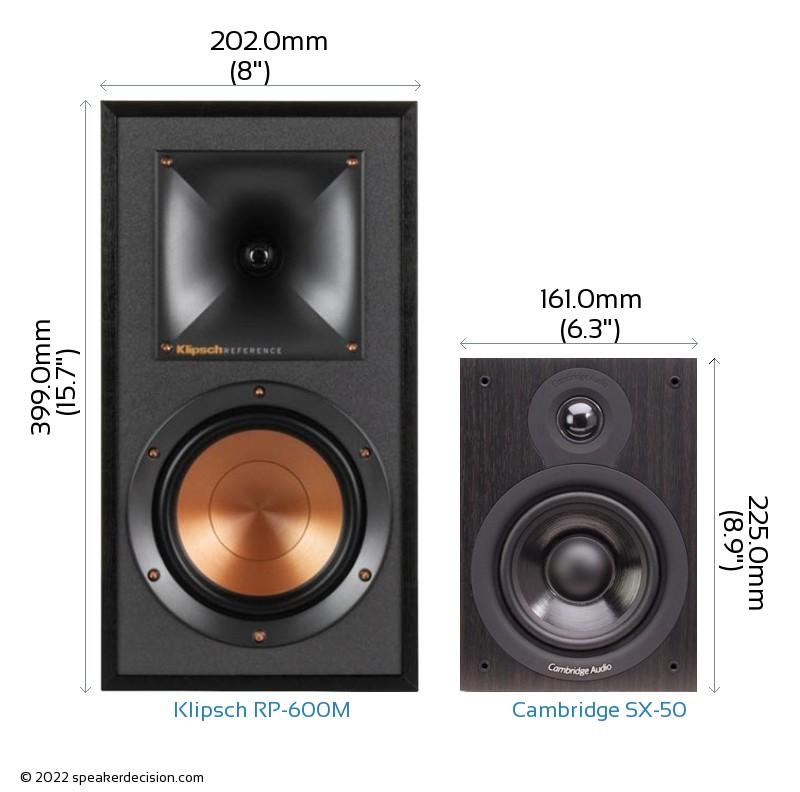 Klipsch RP-600M vs Cambridge SX-50 Camera Size Comparison - Front View