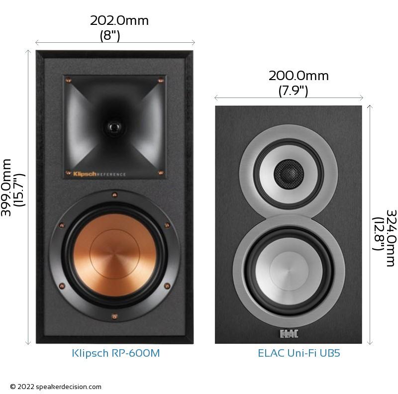Klipsch RP-600M vs ELAC Uni-Fi UB5 Camera Size Comparison - Front View
