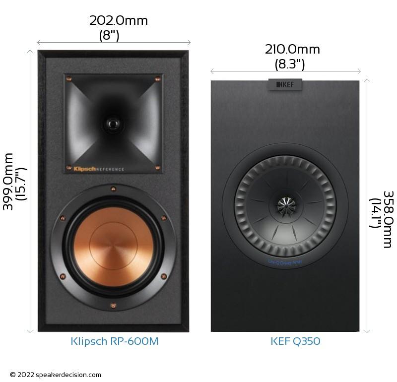 Klipsch RP-600M vs KEF Q350 Camera Size Comparison - Front View