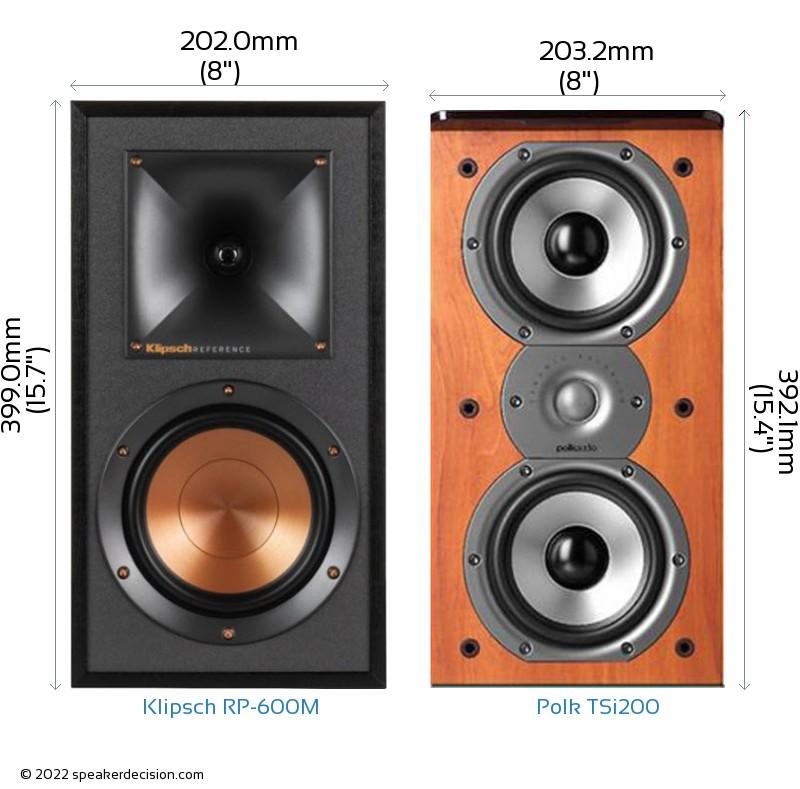 Klipsch RP-600M vs Polk TSi200 Camera Size Comparison - Front View