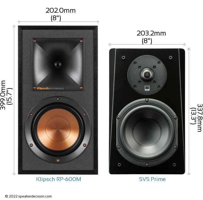 Klipsch RP-600M vs SVS Prime Camera Size Comparison - Front View