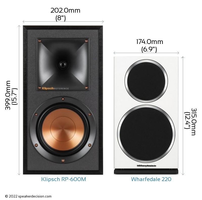 Klipsch RP-600M vs Wharfedale 220 Camera Size Comparison - Front View