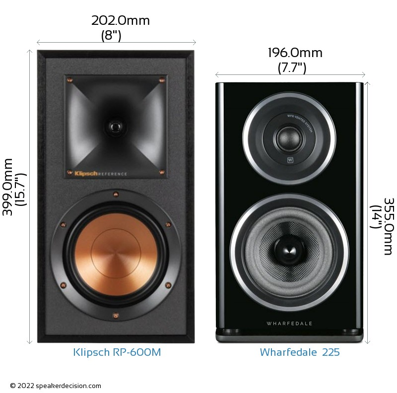 Klipsch RP-600M vs Wharfedale  225 Camera Size Comparison - Front View