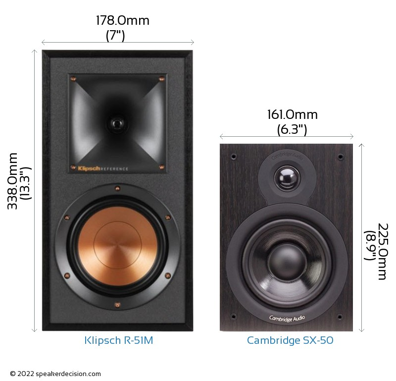 Klipsch R-51M vs Cambridge SX-50 Camera Size Comparison - Front View