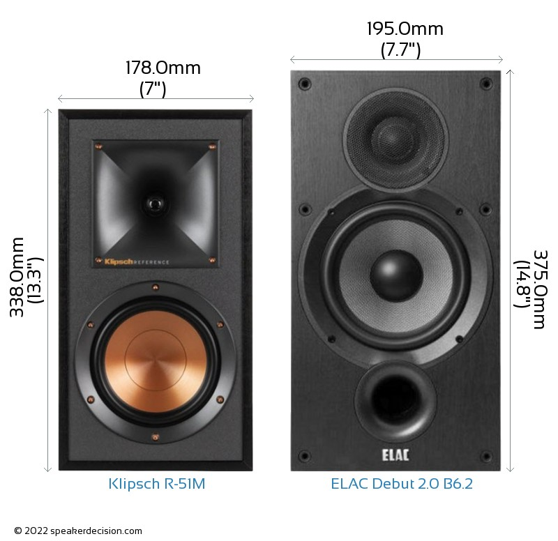 Klipsch R-51M vs ELAC Debut 2.0 B6.2 Camera Size Comparison - Front View