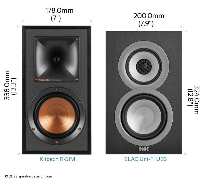 Klipsch R-51M vs ELAC Uni-Fi UB5 Camera Size Comparison - Front View