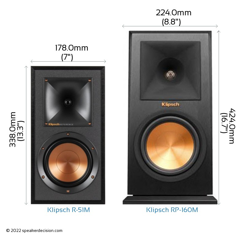 Klipsch R-51M vs Klipsch RP-160M Camera Size Comparison - Front View
