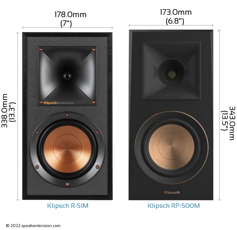 Klipsch R-51M vs Klipsch RP-500M Camera Size Comparison - Front View