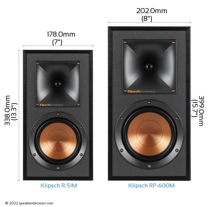 Klipsch R-51M vs Klipsch RP-600M Camera Size Comparison - Front View