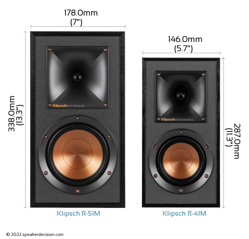 Klipsch R-51M vs Klipsch R-41M Camera Size Comparison - Front View