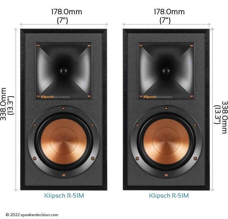 Klipsch R-51M vs Klipsch R-51M Camera Size Comparison - Front View