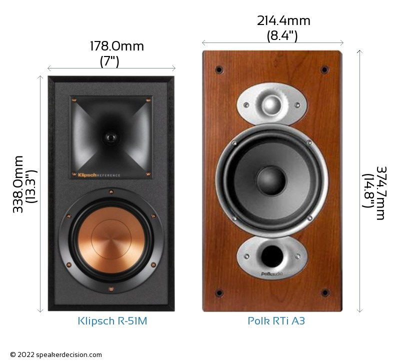 Klipsch R-51M vs Polk RTi A3 Camera Size Comparison - Front View